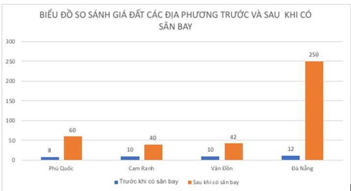 đất Bình Thuận