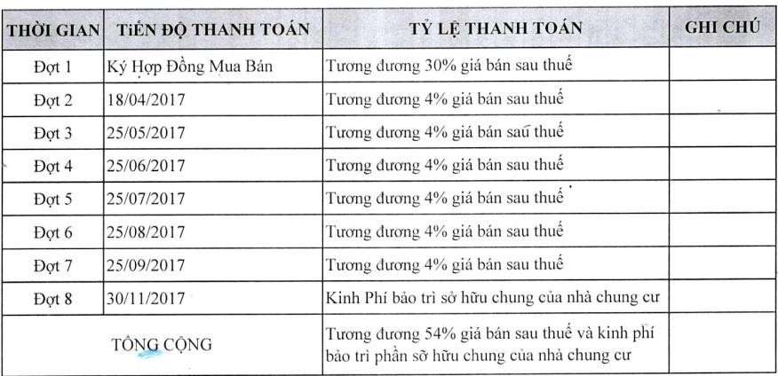 can ho Khuong Viet