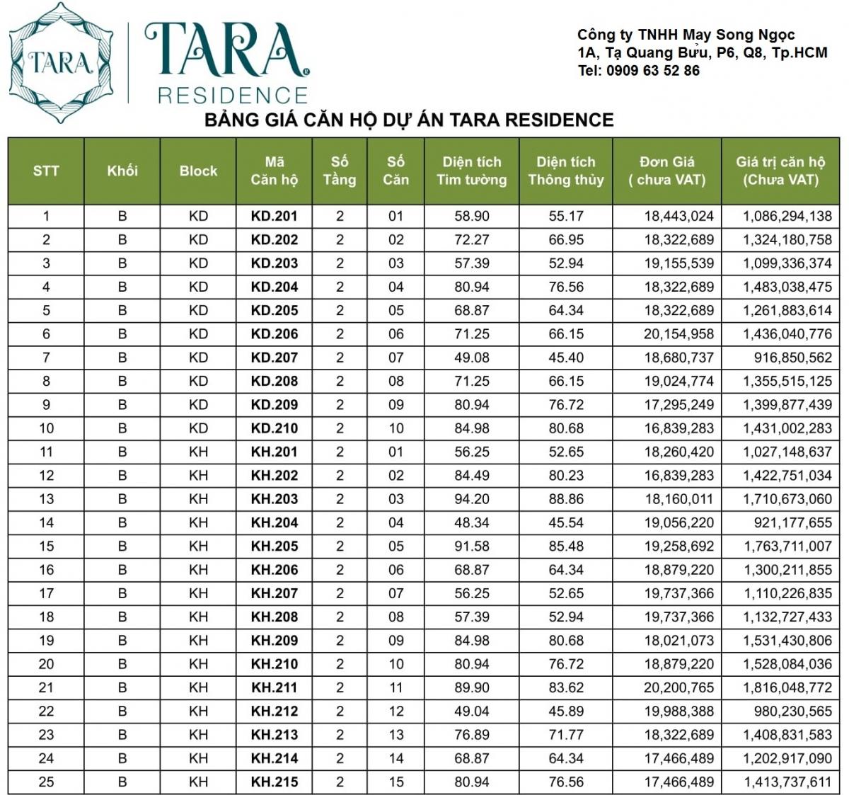 bảng giá căn hộ Tara Residence