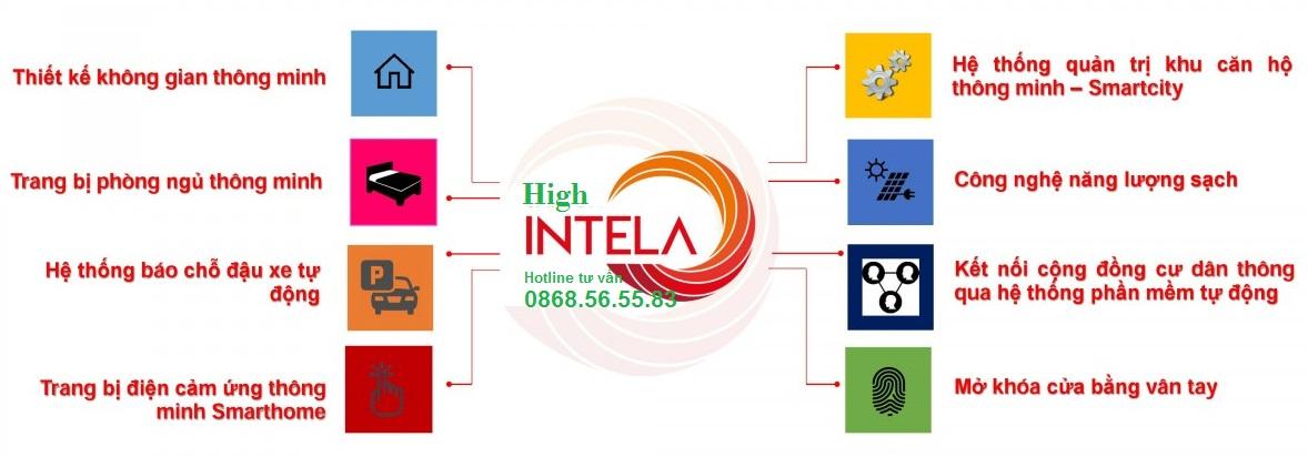 Thiết kế căn hộ High Intela - 0909635286