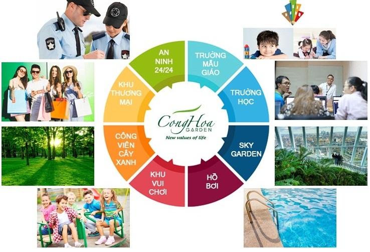 Hotline: 0909635286 -0868565583. Cộng Hòa Garden