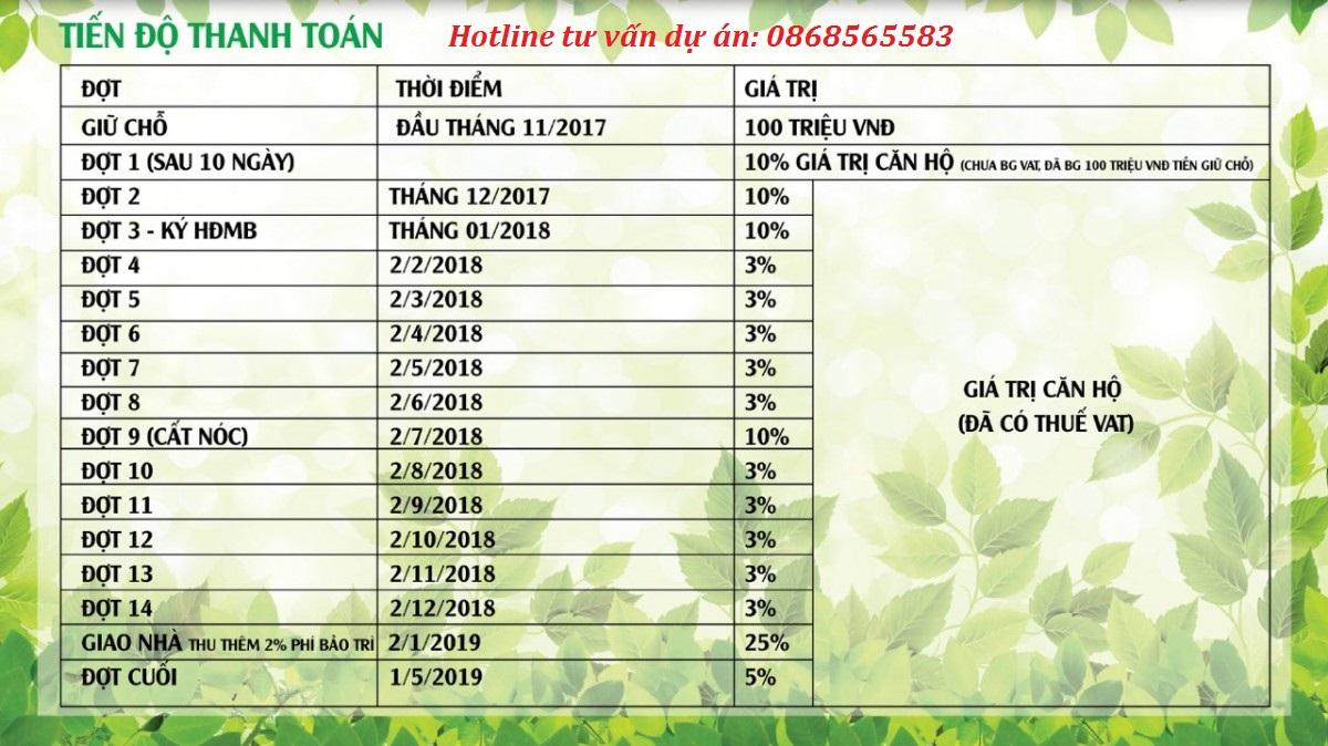Green Field 686 Bình Thạnh - Hotline tư vấn: 0868.56.55.83