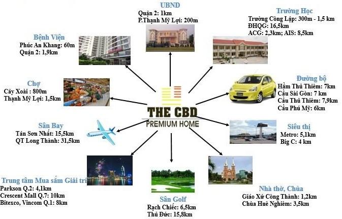 Căn hộ chung cư The CBD Premium Home